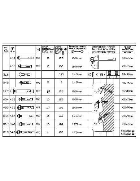 Tornillo de expansión zincado M8 x 75